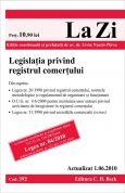 Legislatia privind registrul comertului (actualizat la 01.06.2010)
